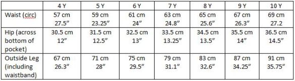 The measurements of our straight cut denim jeans